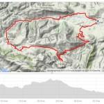 road cycling holidays Spain, route Alcalalí – Coll de Rates – Castell de Castells – Benigembla – Murla